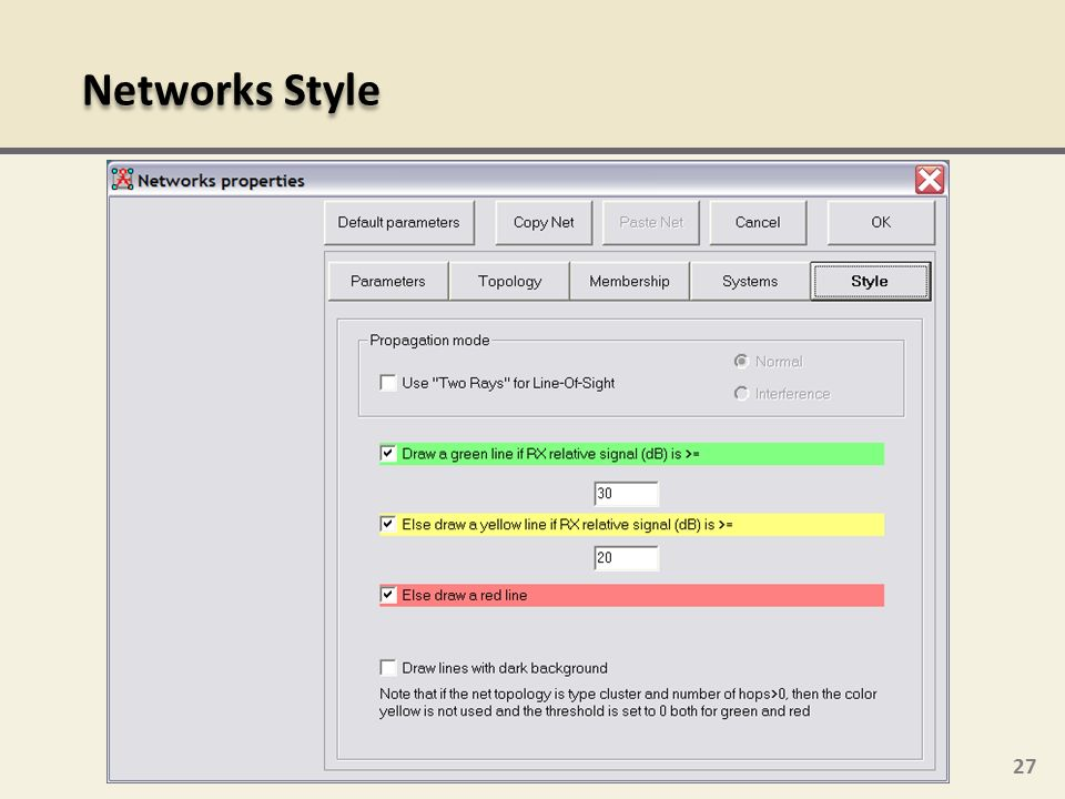Networks Style
