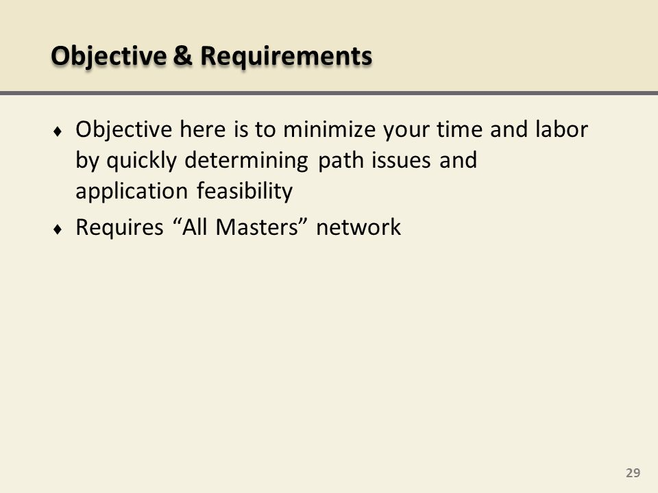 Objective & Requirements