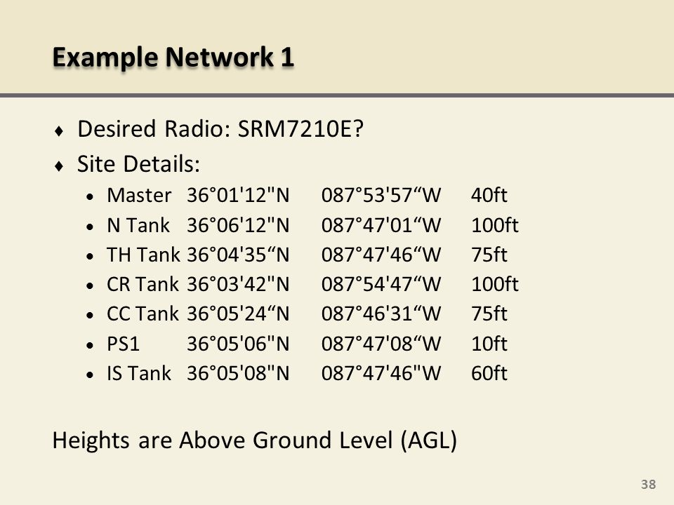 Example Network 1 Desired Radio: SRM7210E Site Details: