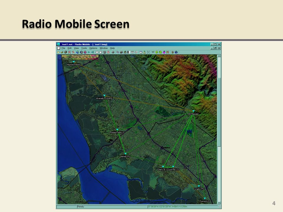 Radio Mobile Screen