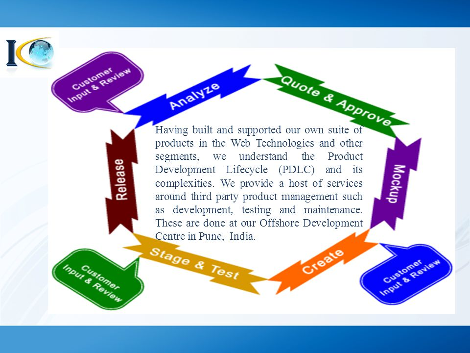 Having built and supported our own suite of products in the Web Technologies and other segments, we understand the Product Development Lifecycle (PDLC) and its complexities.