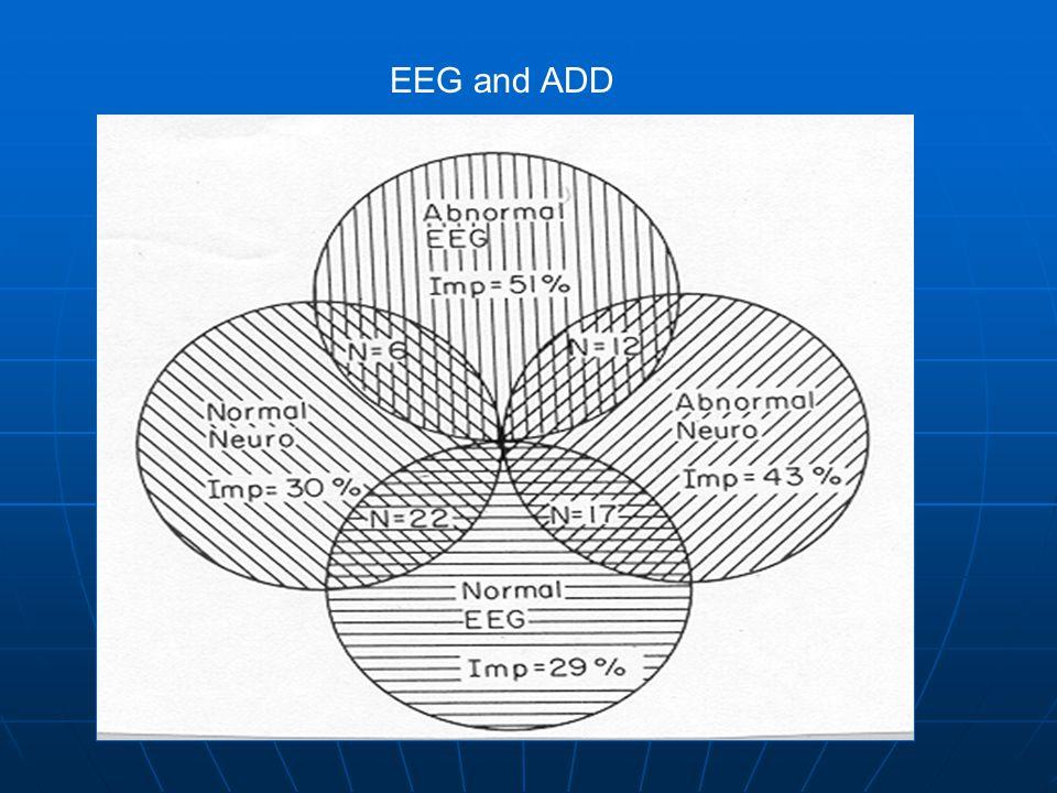 EEG and ADD