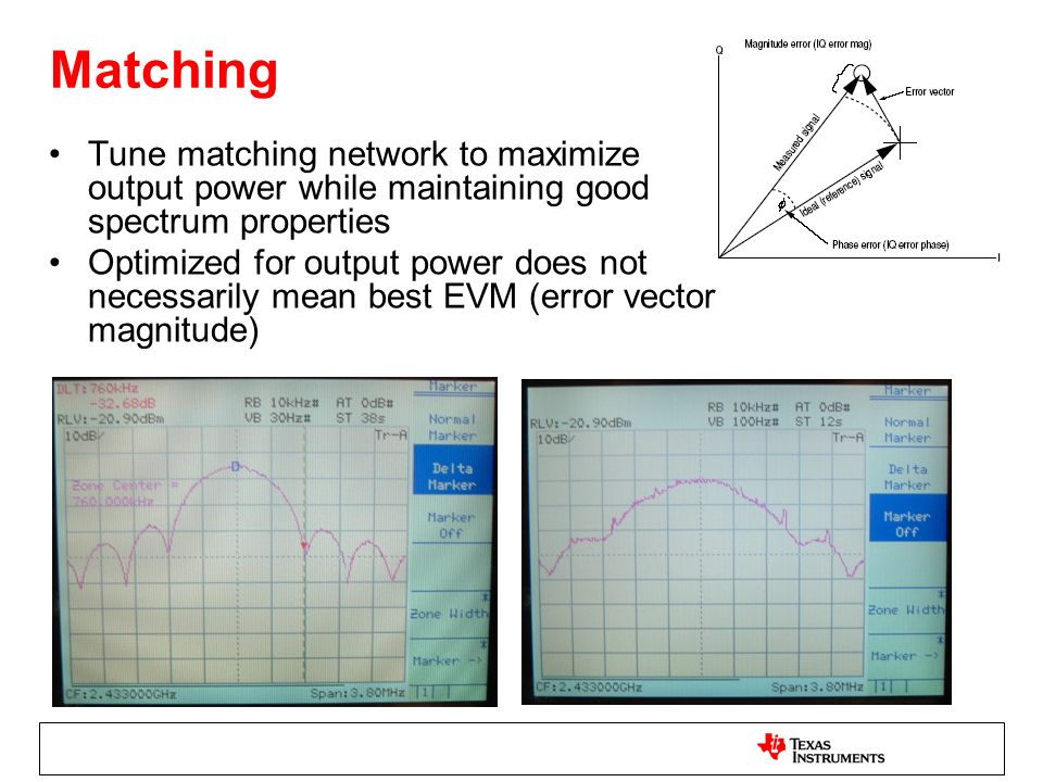 Matching Tune matching network to maximize output power while maintaining good spectrum properties.