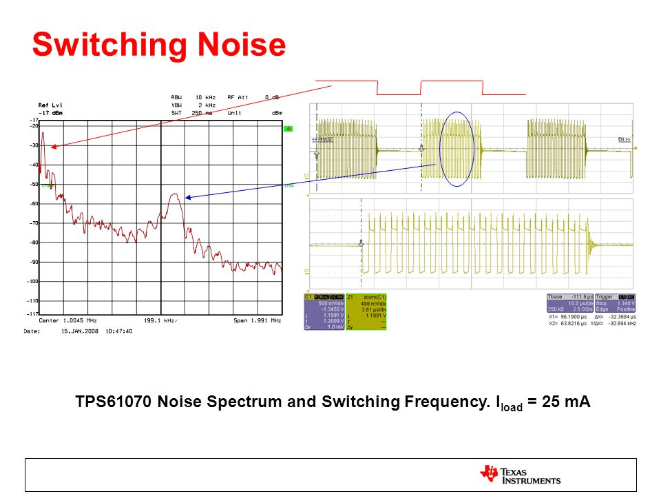 TPS61070 Noise Spectrum and Switching Frequency. Iload = 25 mA