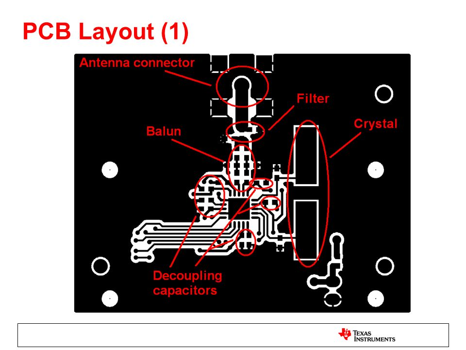 PCB Layout (1)