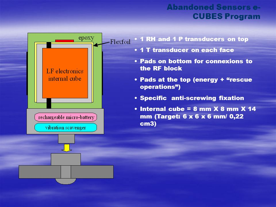 Abandoned Sensors e-CUBES Program