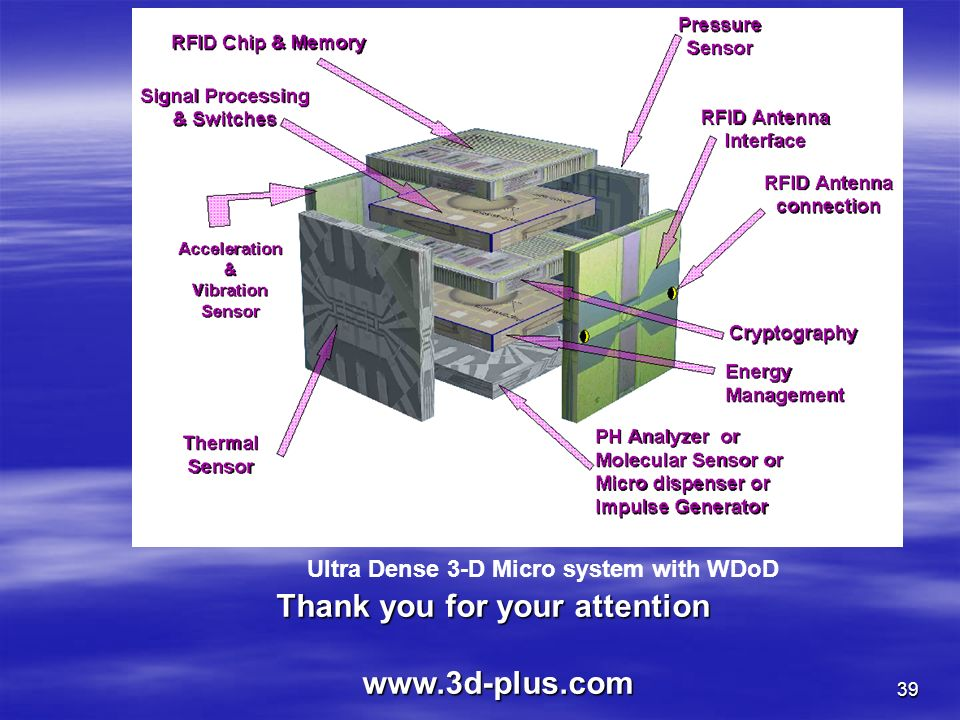 Ultra Dense 3-D Micro system with WDoD Thank you for your attention