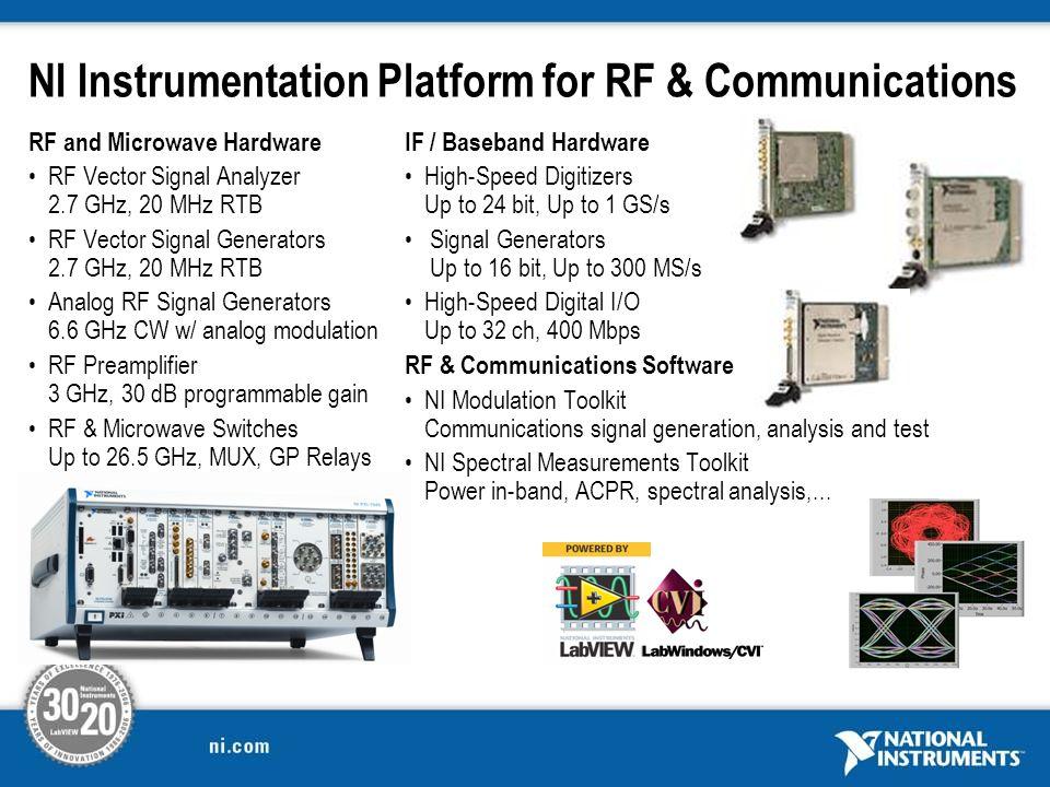 NI Instrumentation Platform for RF & Communications