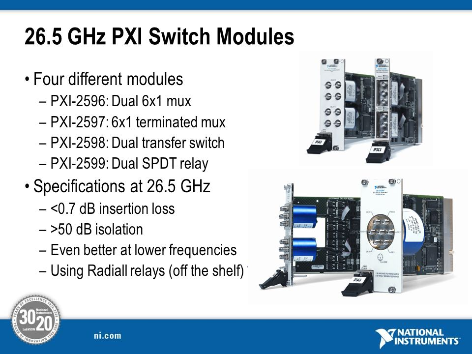26.5 GHz PXI Switch Modules Four different modules