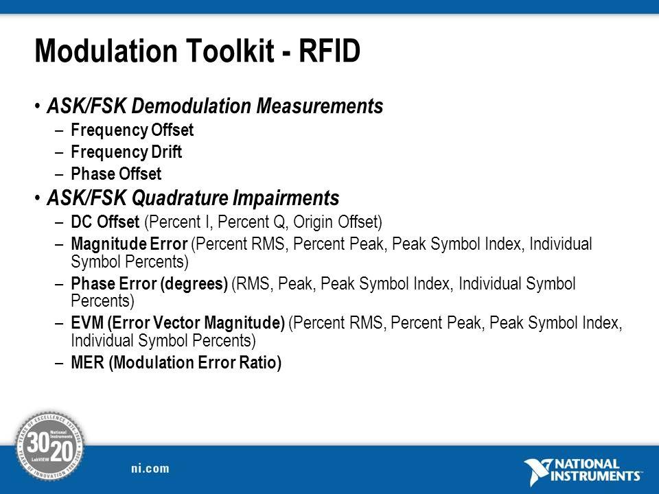 Modulation Toolkit - RFID
