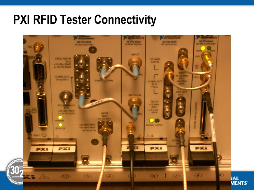 PXI RFID Tester Connectivity