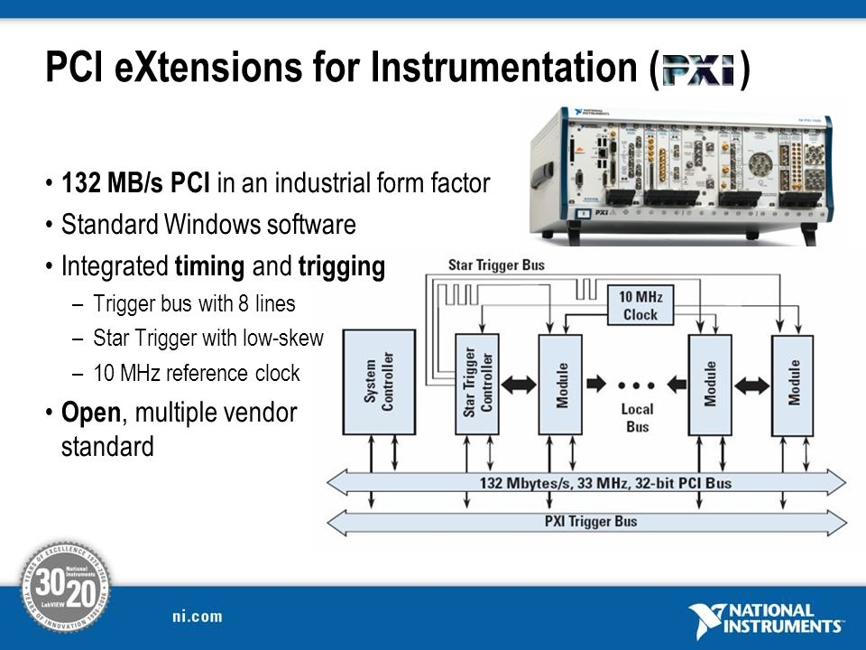 PCI eXtensions for Instrumentation ( )