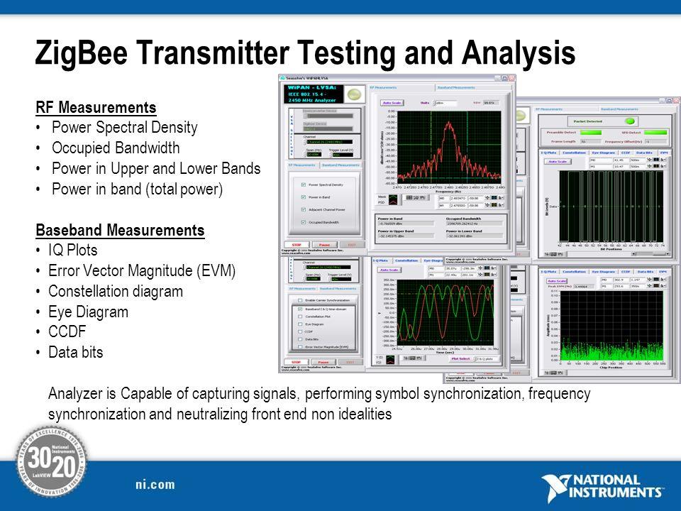 ZigBee Transmitter Testing and Analysis