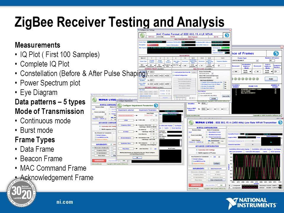ZigBee Receiver Testing and Analysis