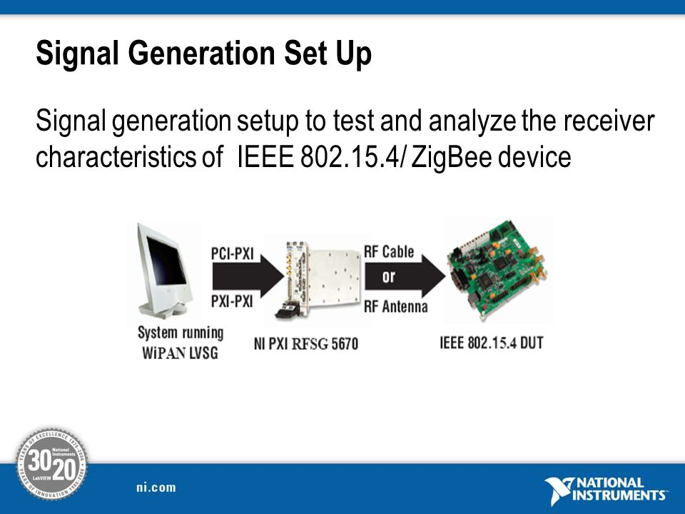 Signal Generation Set Up