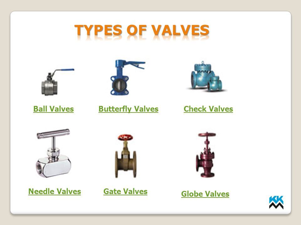 TYPES OF VALVES Ball Valves Butterfly Valves Check Valves