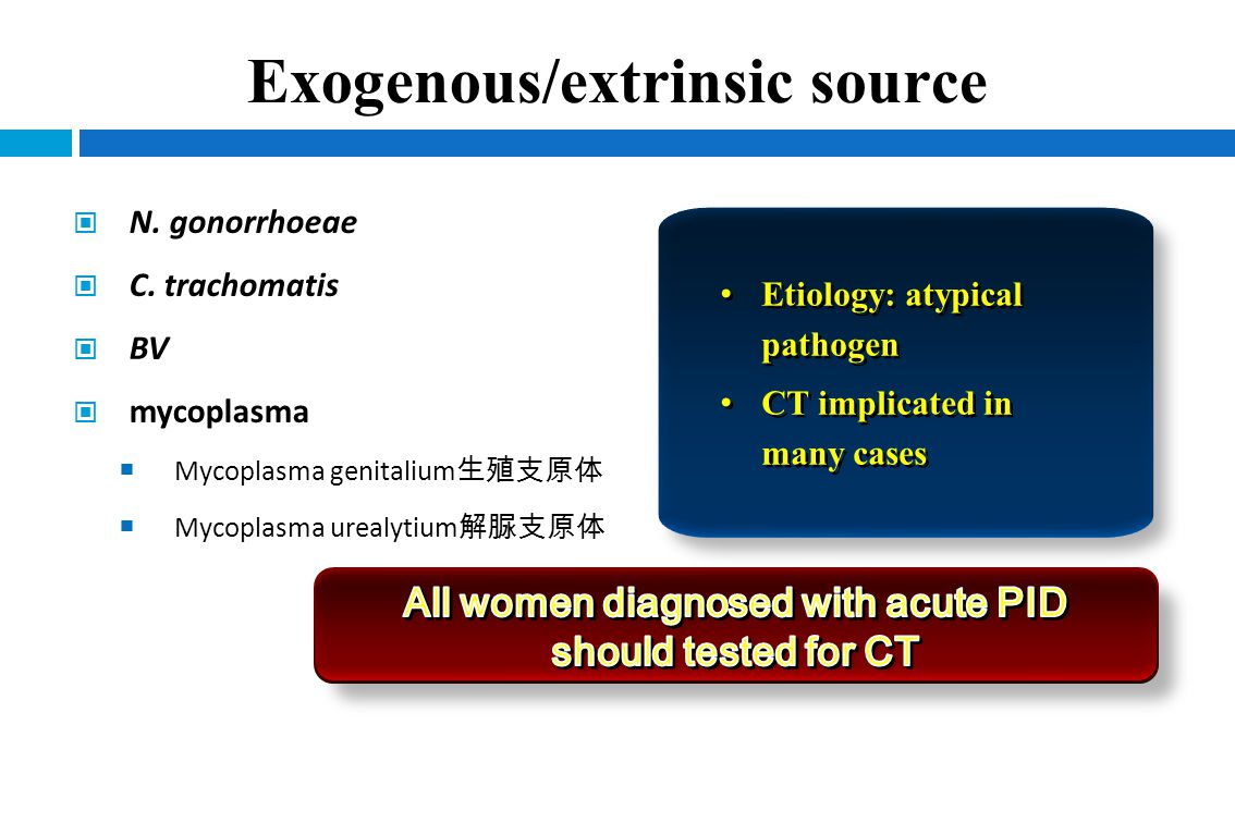 Exogenous/extrinsic source
