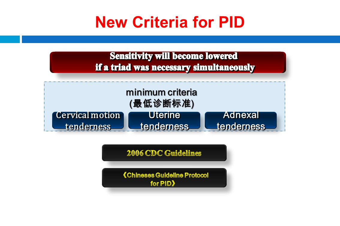 New Criteria for PID Sensitivity will become lowered