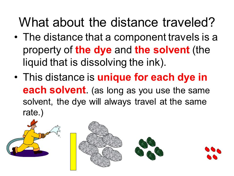 What about the distance traveled