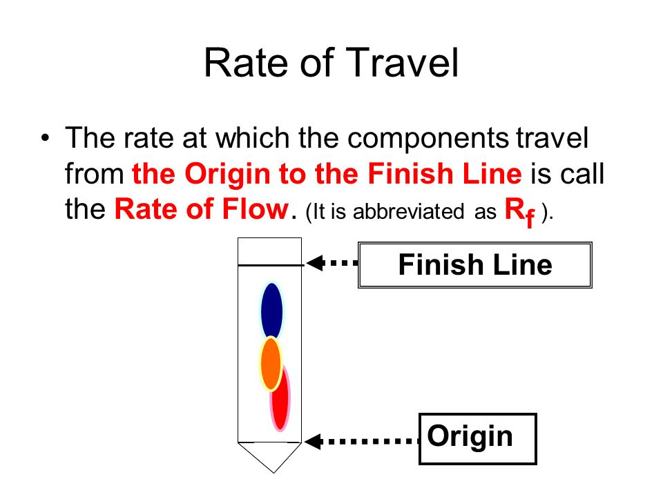 Rate of Travel The rate at which the components travel from the Origin to the Finish Line is call the Rate of Flow. (It is abbreviated as Rf ).