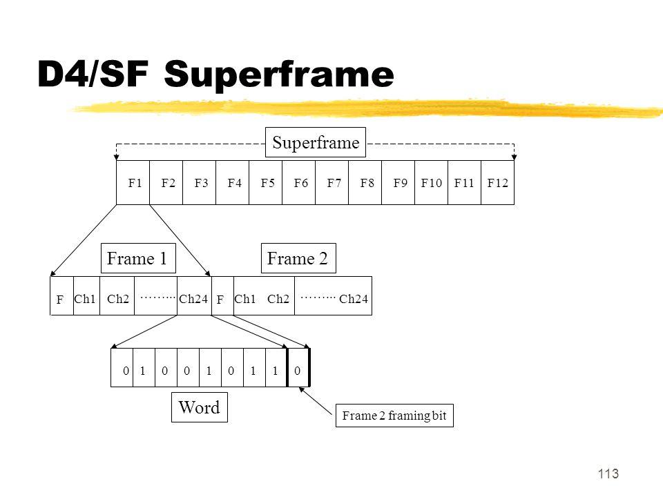 D4/SF Superframe Superframe Frame 1 Frame 2 Word F1 F2 F4 F3 F5 F6 F8