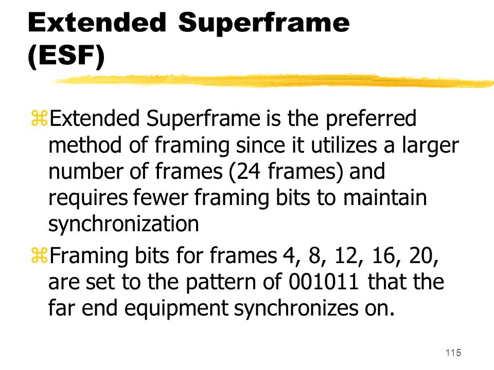Extended Superframe (ESF)