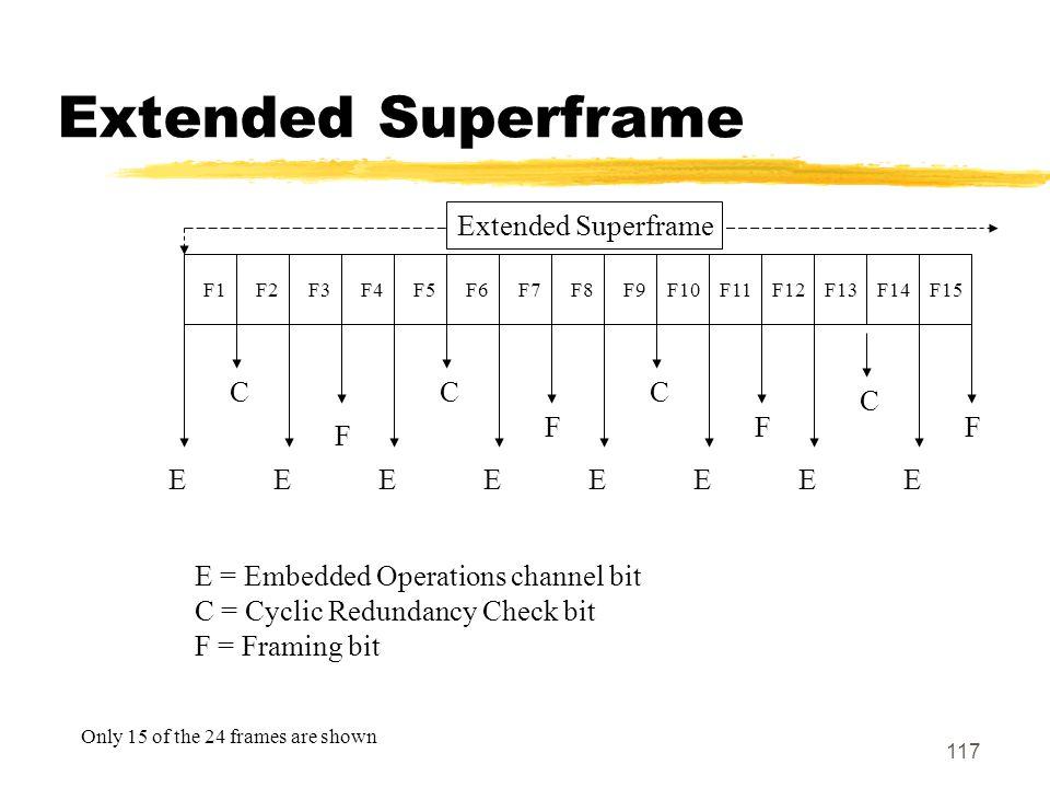Extended Superframe Extended Superframe C C C C F F F F E E E E E E E