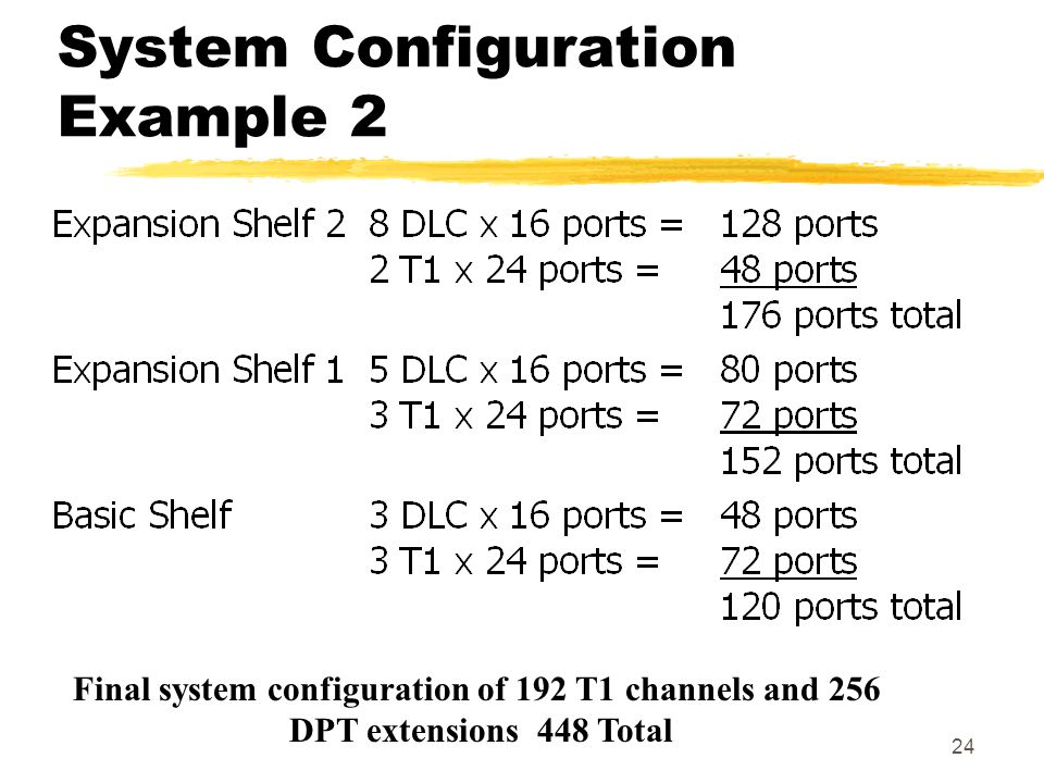 System Configuration Example 2