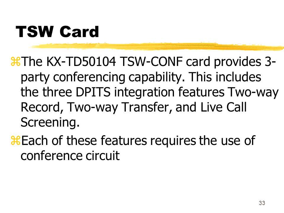 TSW Card