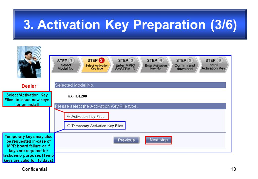 3. Activation Key Preparation (3/6)