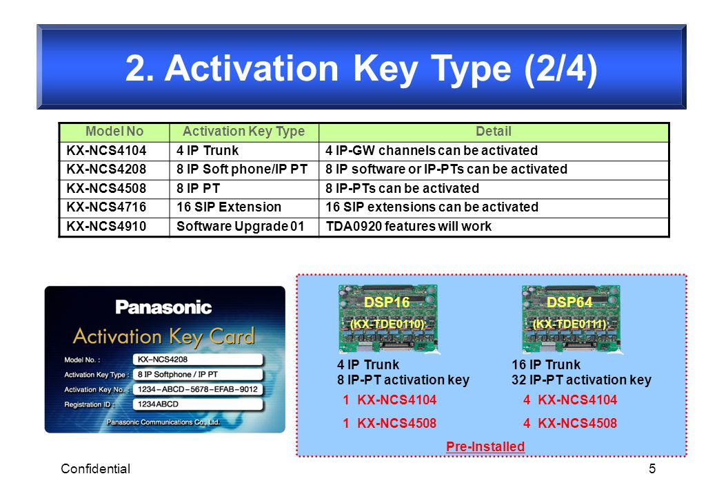 2. Activation Key Type (2/4)