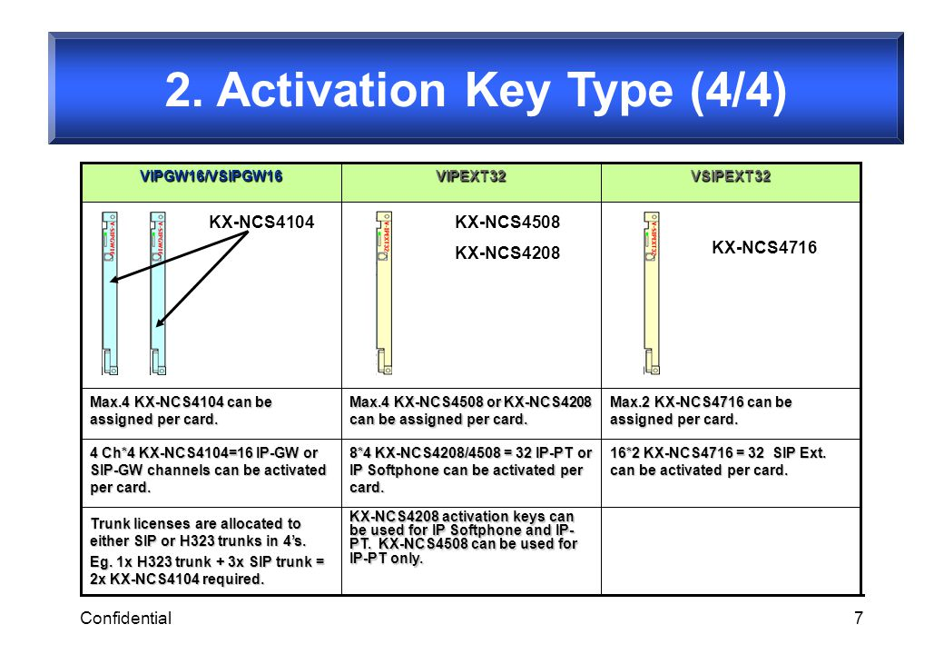 2. Activation Key Type (4/4)