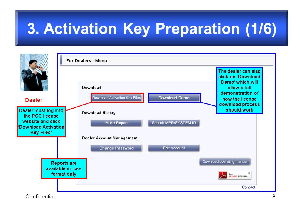 3. Activation Key Preparation (1/6)
