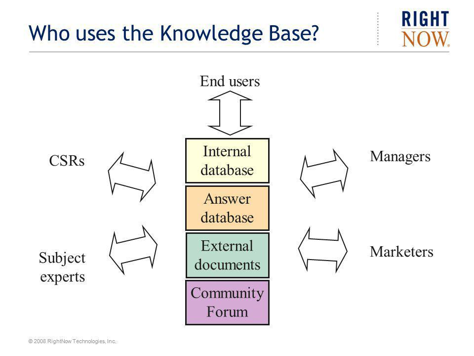 Who uses the Knowledge Base