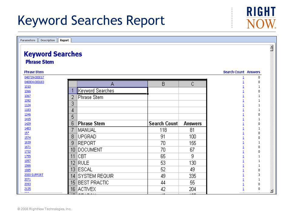 Keyword Searches Report