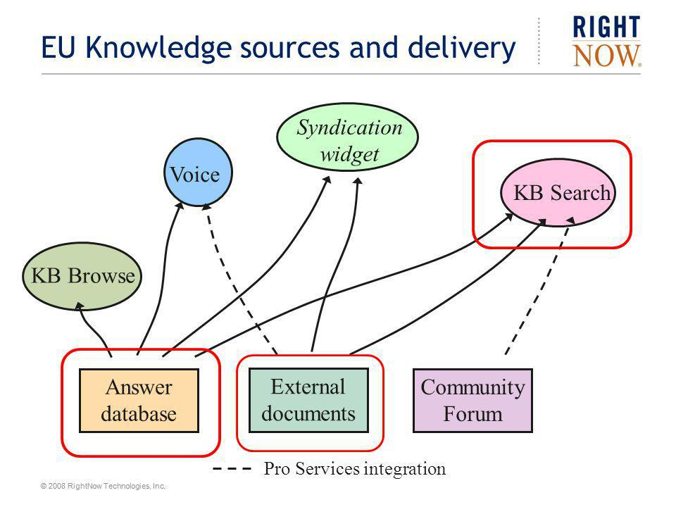 EU Knowledge sources and delivery