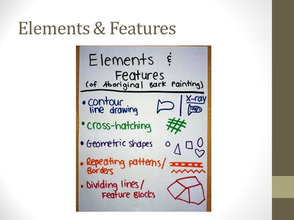 Elements & Features *This poster will be put on the board for reference while slideshow is left on slide 18 for How To