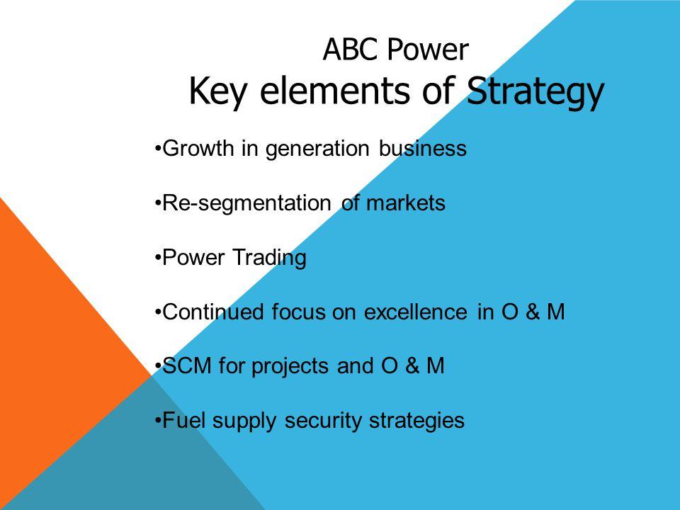ABC Power Key elements of Strategy