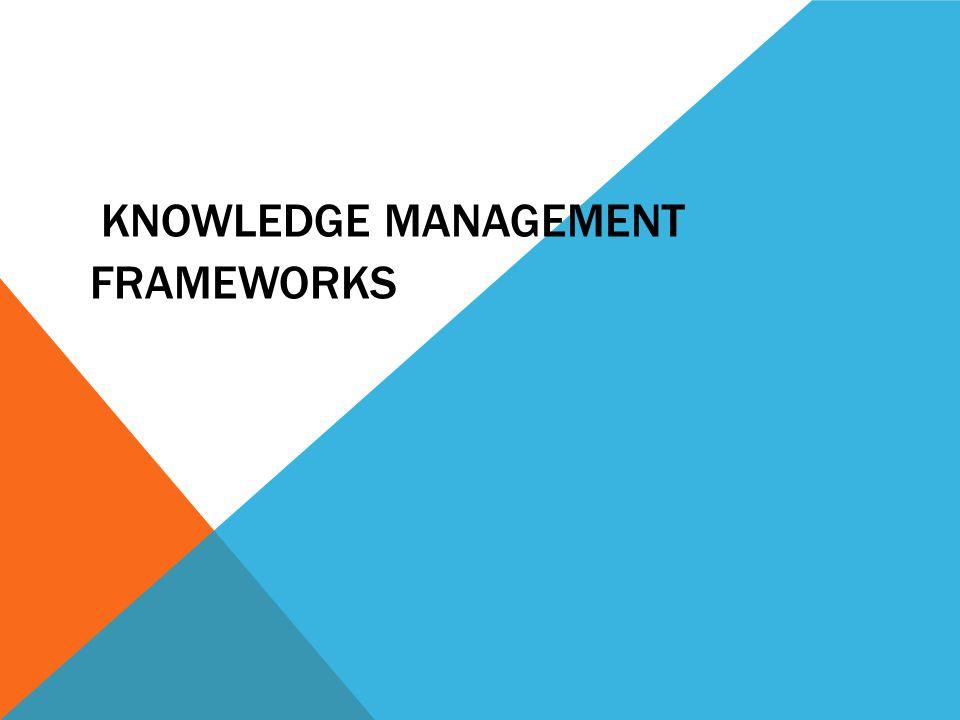 Knowledge Management Frameworks