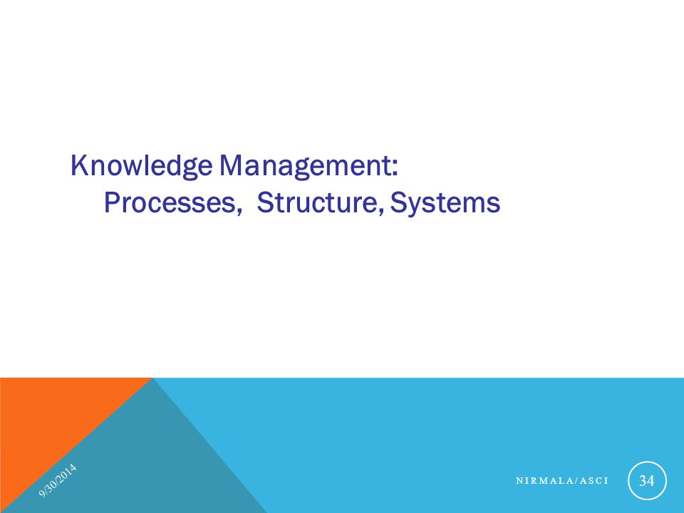 knowledge management systems and processes pdf