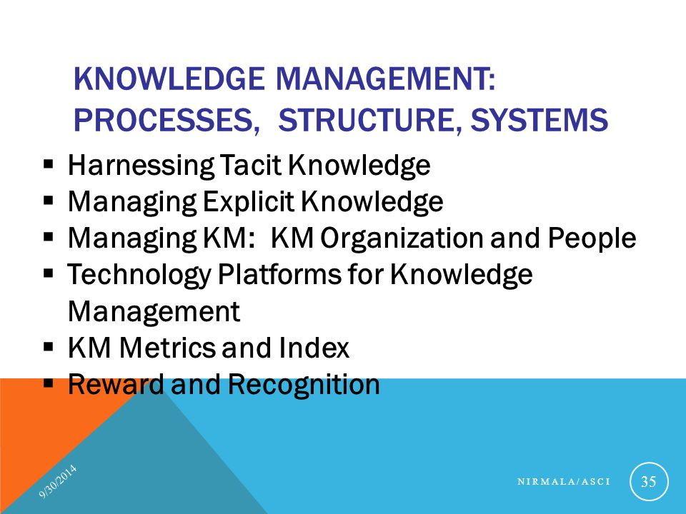 Knowledge Management: Processes, Structure, Systems
