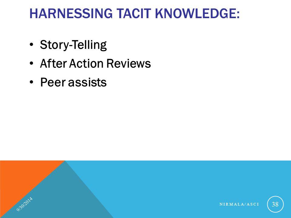 HARNESSING TACIT KNOWLEDGE: