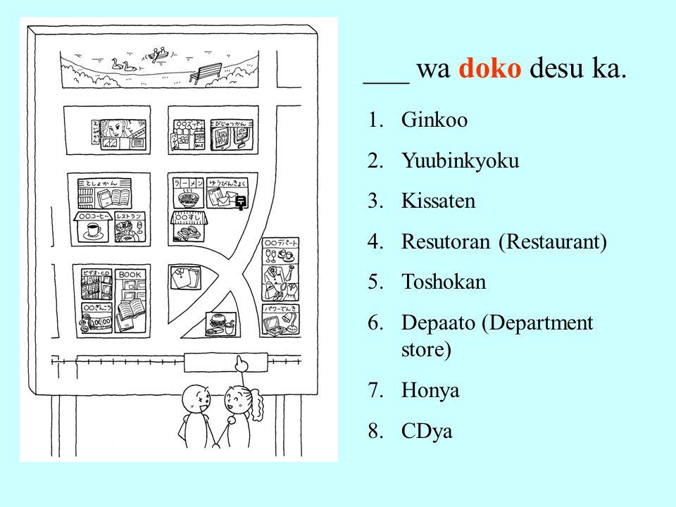 ___ wa doko desu ka. Ginkoo Yuubinkyoku Kissaten