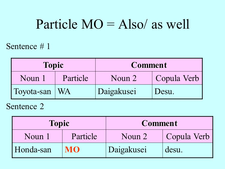 Particle MO = Also/ as well