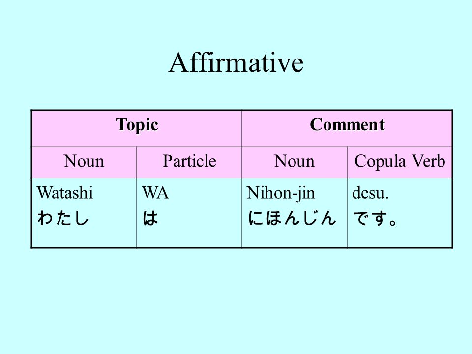 Affirmative Topic Comment Noun Particle Copula Verb Watashi わたし WA は