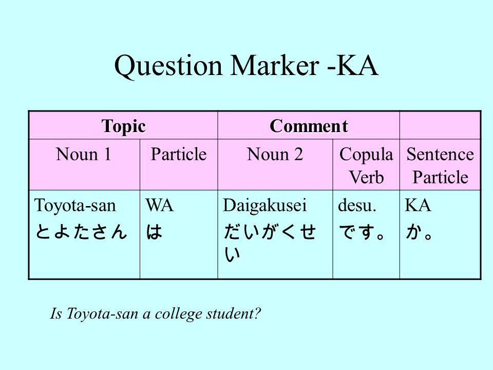 Question Marker -KA Topic Comment Noun 1 Particle Noun 2 Copula Verb