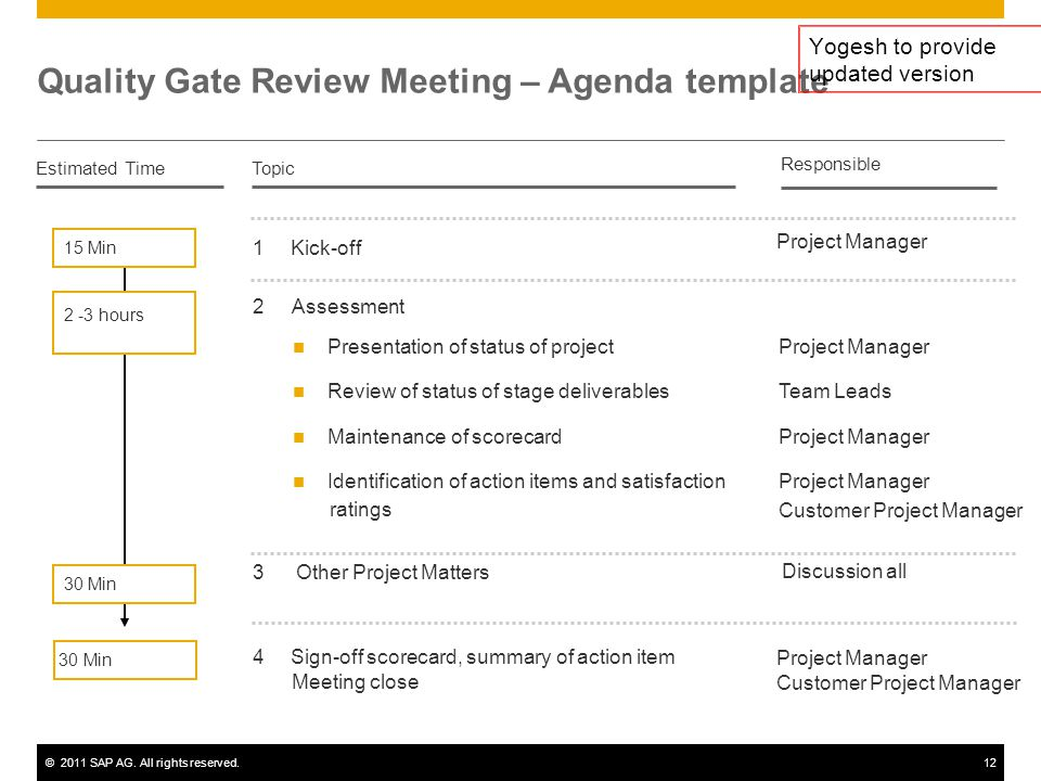 Quality Gate Review Meeting – Agenda template