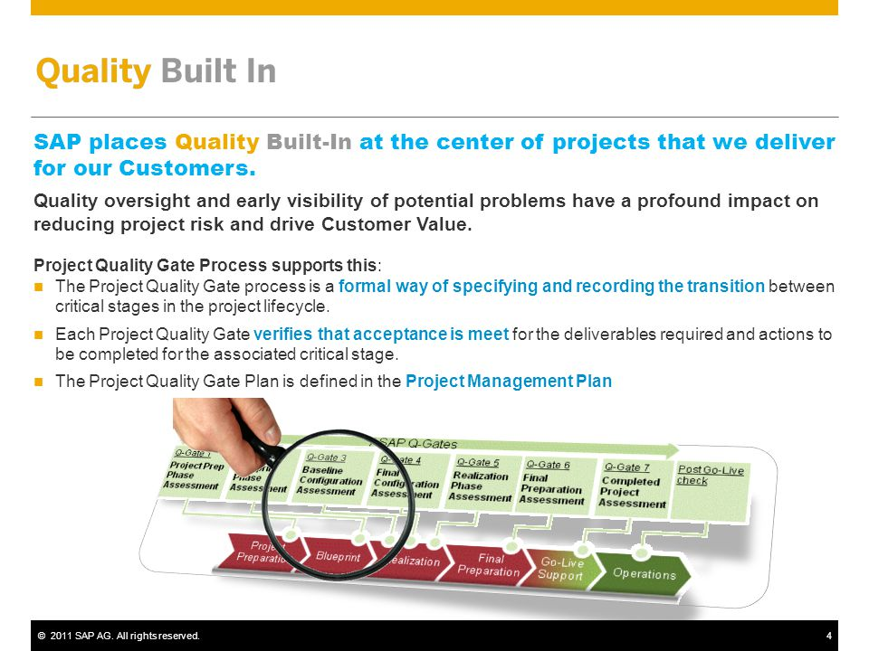 SAP places Quality Built-In at the center of projects that we deliver for our Customers.