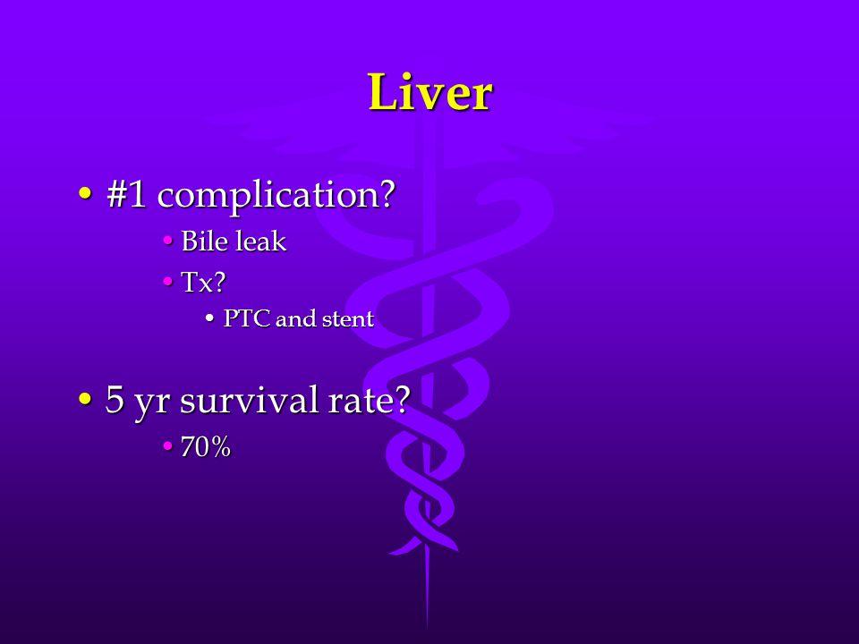 Liver #1 complication 5 yr survival rate Bile leak Tx 70%