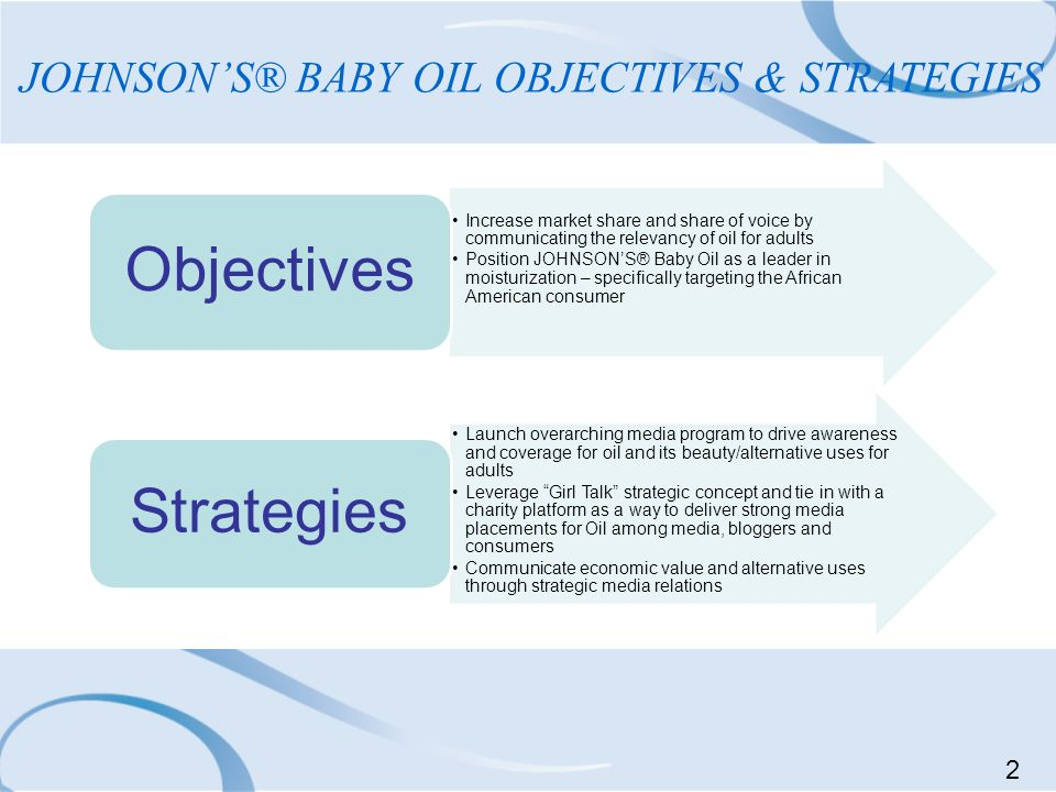 JOHNSON'S® BABY OIL OBJECTIVES & STRATEGIES